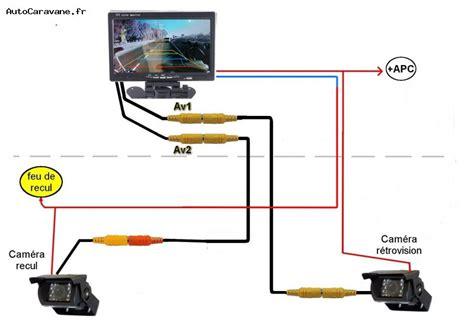 Schema Cablage Video Surveillance
