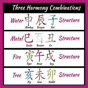 Water Rat Chinese Astrology For 2015.html | Autos Post