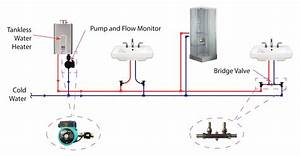 Tankless Water Heater  Is A Recirculating Pump Worth The