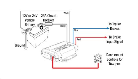 Wire Your Tow Pro Elite Wiring Diagrams Redarc