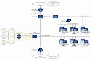 5  Internet Gateway And Related Systems   Enterprise Cloud