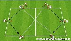 Football  Soccer  Group Tactics