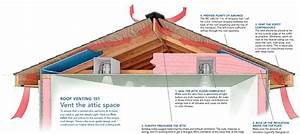 A Crash Course In Roof Venting