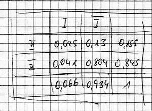 Wahrscheinlichkeit Rechnung : wahrscheinlichkeit mengenlehre wahrscheinlichkeit ausrechnen mathelounge ~ Themetempest.com Abrechnung