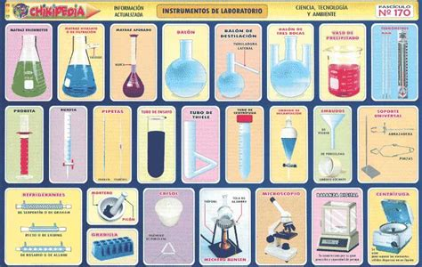 qu 237 mica quot instrumentos de laboratorio de qu 205 mica quot