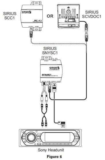 Which Sirius Satellite Radio Tuner Compatible