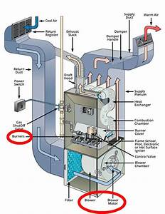 How Much Does It Cost To Install A Furnace In Pittsburgh