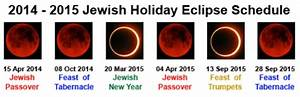 Blood Moons and Jewish Feasts - Pics about space