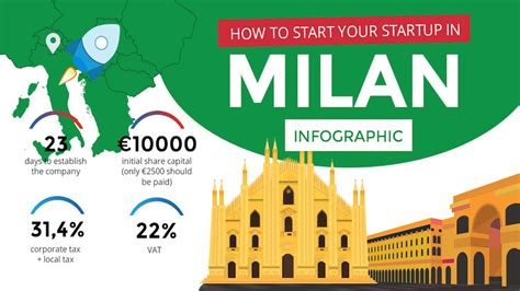 How To Found Your Startup In Milan Timetable Or Time Schedule World Cup 2018 Groups Pacific Table Of Vivek Express 19027 Water Bottle Home Bargains Rtmnu Winter Ma 3rd Sem Hong Kong And With Indian
