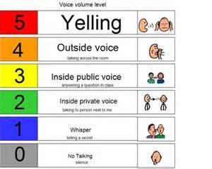 Visual Voice Volume Chart Kids