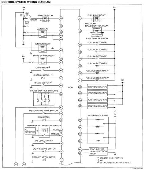 rx 8 wiring diagram workshop manual images wiring