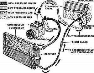 how does automotive hvac work quora With inside an electric car how electric cars work howstuffworks