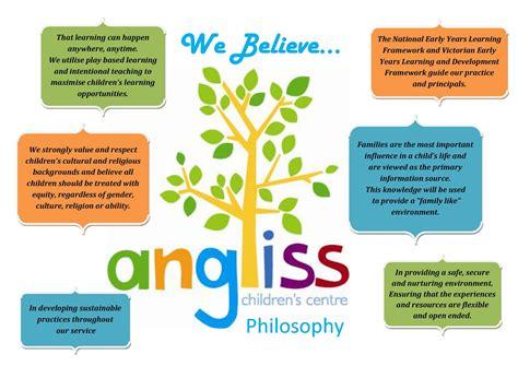 angliss children s centre bpa children servicesbpa 397 | Philosophy