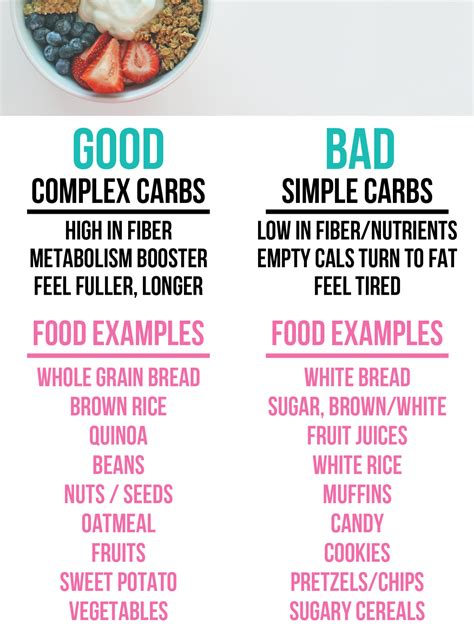 food fitblr fitspo health weight loss diet healthy fit lose weight fitness fitspiration weight