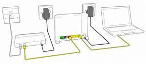 Fibre Optic Broadband  Connecting The Technicolor Tg 670