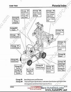 Clark Forklift Parts Pro 2012 Electronic Parts Catalog