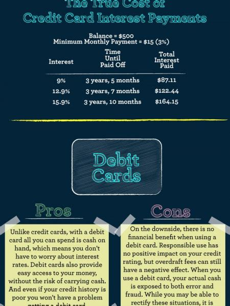 Jan 15, 2021 · the credit limit your card comes with defines how much you can spend using your card, and while changing a card's existing limit is possible, it requires several considerations. The American Dream: Pursuing Success by Constantly Applying for Loans | Visual.ly