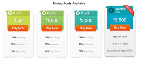 Join Bitcoin Mining Pool by Join A Bitcoin Mining Pool Today One Of The World S