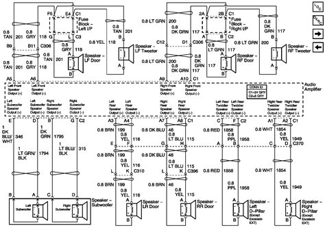 1995 Gmc Instrument Cluster Wiring Diagram by 2004 Chevy Silverado Instrument Cluster Wiring Diagram