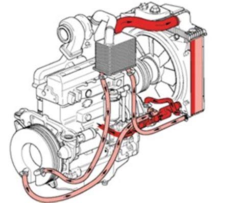 3 5l Engine Flow Diagram by Engine 4 5 L Powertech E External Efficiency And
