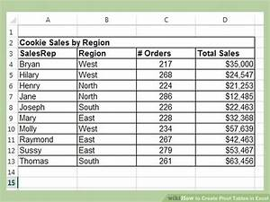 Pivot Chart Excel Mac How To Make A Pivot Table In Excel 2013 Brokeasshome Com
