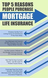 Infografic54-top5-people-buy-mortgage-li
