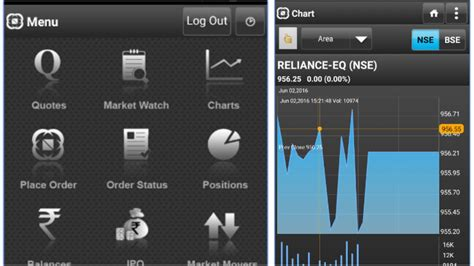 best trading app 7 best stock market apps that makes stock research 10x