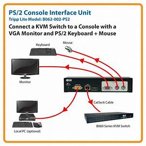 Ps 2 Mouse Pinout Diagram  Ps  Free Engine Image For User Manual Download
