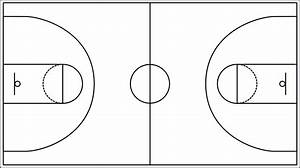 Diagram Of Basketball Court Labeled  - 28 Images