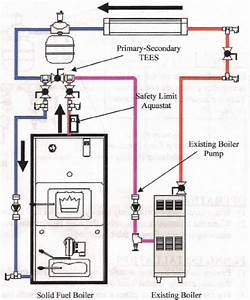 Outdoor Wood Boiler Piping Diagram