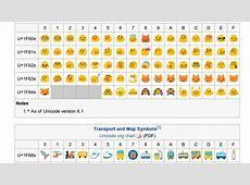 Google Chrome finalmente ganha suporte aos emojis no Mac