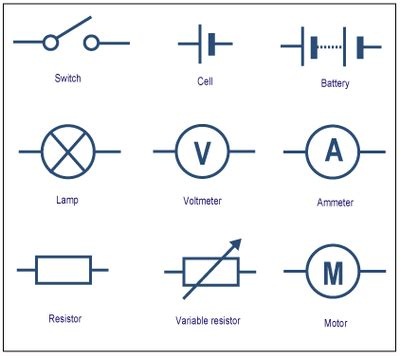 which one is correct battery symbol cr4 discussion