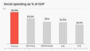 Percentage Chart Maker France Is The Weakest Of Europe 39 S Big 3 Economies