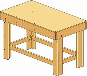How to Build a Workbench: Easy DIY Plans
