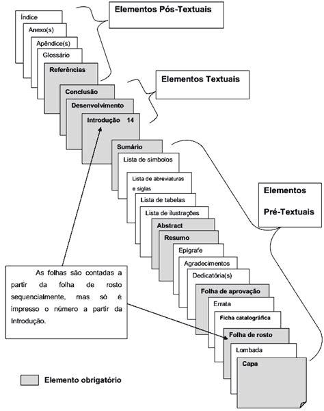 modelo de artigo em word nas normas da abnt 2016 como estrutura trabalho normas abnt abnt normas