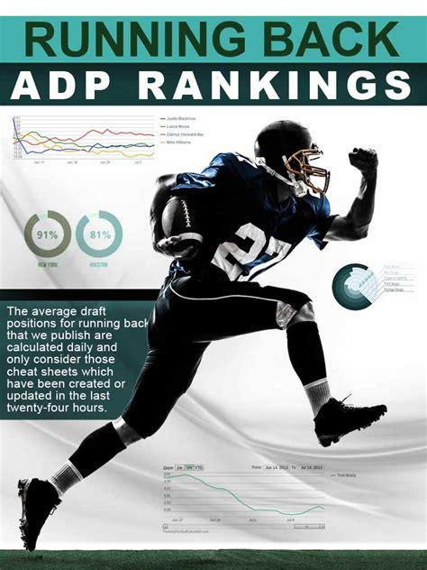 running  adp average draft positions