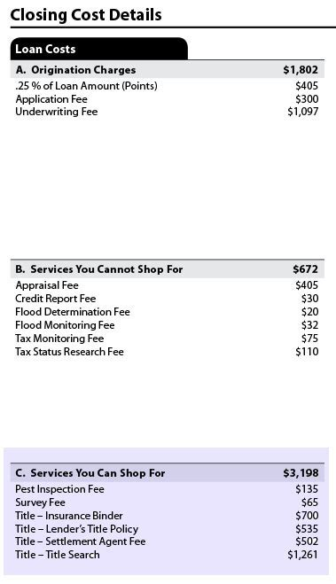 fee names  loan estimate  closing disclosure