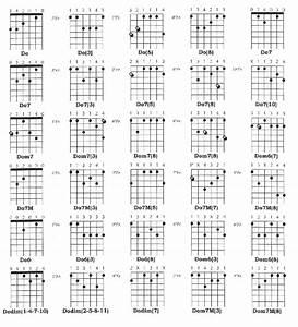 accord guitare san francisco atlubcom With piscine gonflable pas cher pour adulte 15 banc lit ikea