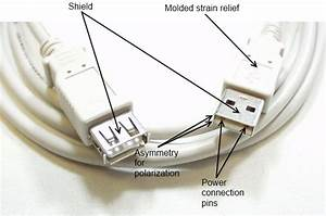 Micro Usb Connector Wiring Diagram
