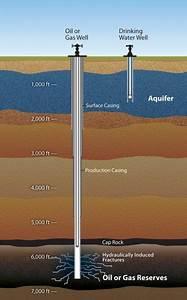 Oil Pressure Diagram