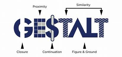 Gestalt Principles Similarity Rules Training Theory Graphic