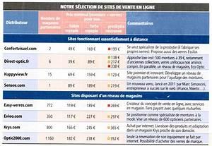 Meilleur Opticien Forum : achat de lunettes de vue sur internet ~ Medecine-chirurgie-esthetiques.com Avis de Voitures