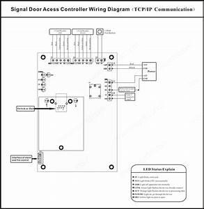 Single Door Ie Web Browser Tcp  Ip Wiegand Card Access