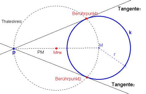 konstruktion der tangente  einen kreis