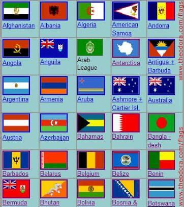 image result  list  country  national flags