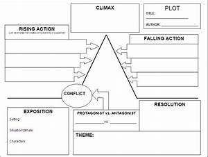 Ms  Carroll U0026 39 S Reading And Writing Class  Setting  Plot And