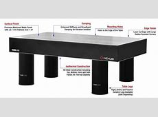 How Tall Is A Pool Table Home HD - How tall is a pool table