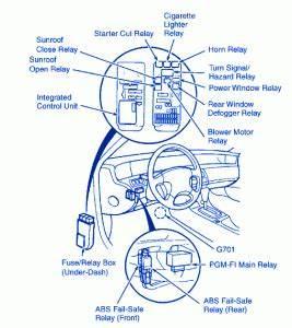 Honda Prelude 1996 Dash Fuse Box  Block Circuit Breaker
