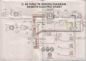 76 Evinrude Wiring Diagram