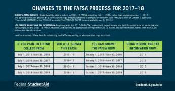 changes to fafsa for 2017 18 uf office for student